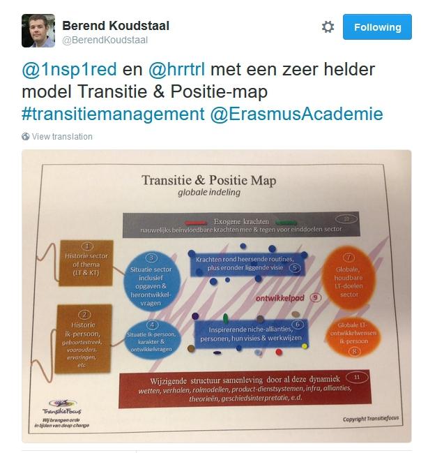 tweet-berend-koudstaal-mooi-model
